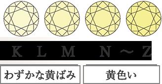 KLMN~Z--わずかな黄ばみ・黄色い