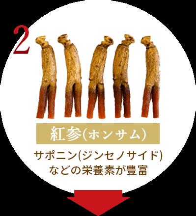 紅参(ホンサム) サポニン(ジンセノサイド)などの栄養素が豊富