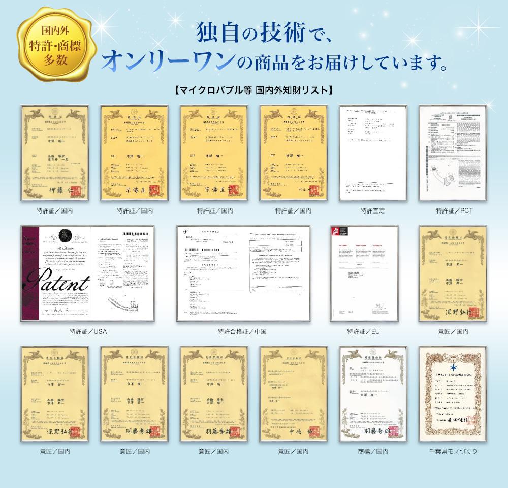 国内外で特許・商標を多数取得